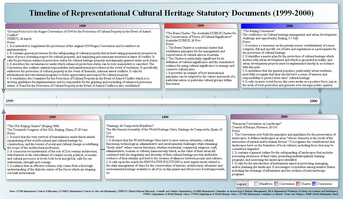 fostering appreciation for cultural diversity essay