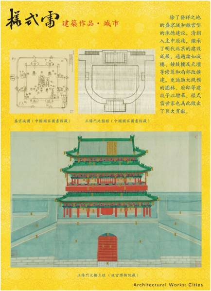 Architectural Works: Cities