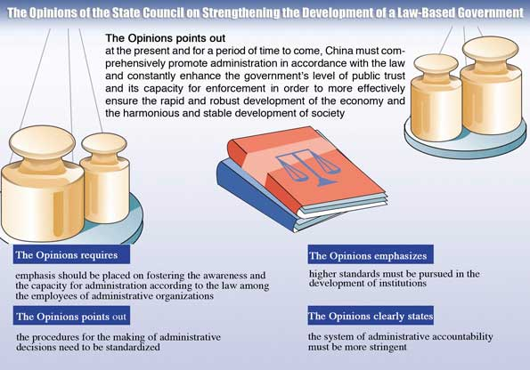 The State Council issued a Decision on Strengthening the Development of a Law-Based Government on November 8, 2010.